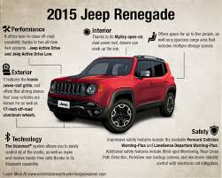 jeep renegade exterior 2015 jeep renegade nh new hampshire jeep dealer