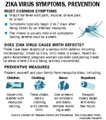 Louisiana travel cases images Dhh two suspected cases of zika found in louisiana in people who jpg