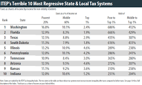 2015 Federal Tax Tables Who Pays 5th Edition U2013 Itep