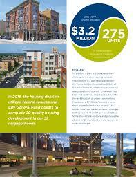 cincinnati department of community and economic development 2015 annu u2026