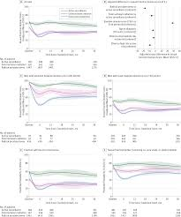 outcomes of radiation surgery or observation for localized