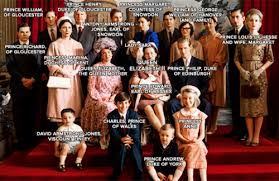 Royal Family Memes - memed it british royal family tumblr