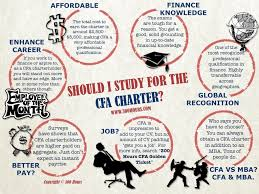 cfa vs mba vs frm top best guide for finance jobs