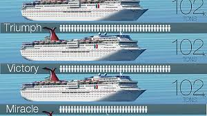 Carnival Cruise Meme - carnival cruise ship size comparison infographic imgur