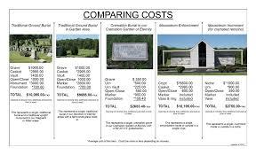 mausoleum cost services lithopolis cemetery association