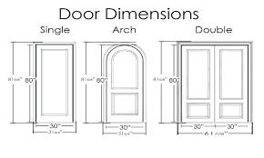 Standard Interior Door Size Standard Cabinet Door Widths Standard Cabinet Door Sizes