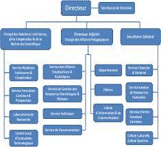 bureau d ordre et d emploi image002 gif