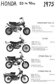 2011 best bikes images on pinterest motorbike dirt bikes and