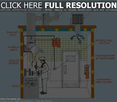 basement ventilation system design basement decoration