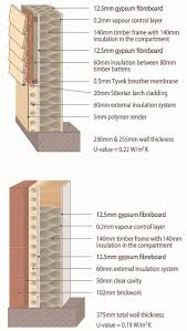 timber wall panels from streif