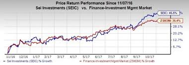 Sei Institutional Investment Trust 6 Reasons To Bet On Sei Investments Seic Stock Right Now Nasdaq Com