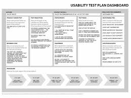 ux report template usability testing of mobile applications a step by step guide