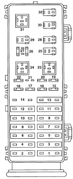 bmw e30 fuse box diagram ford taurus mk3 third generation 1996 1999 fuse box