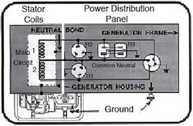 generator wiring diagrams inside generator wiring diagram and