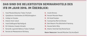 Schillingshof Bad Kohlgrub Top10 Seminarhotels Jpg