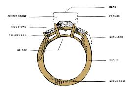 ring settings without stones your guide to ring setting styles
