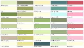 green paint colors green painted bathrooms popular green paint