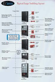 commercial fire alarm systems buildipedia