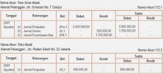 format buku jurnal penerimaan kas siklus akuntansi perusahaan dagang harga pokok penjualan neraca