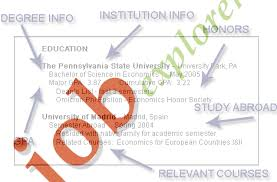Sample Resume Education Section by Resume Education Section Tips Sample Resume Education