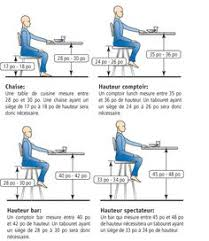 Average Chair Height Furniture Dimensions Don U0027t Come Out Of The Air They Come Out Of