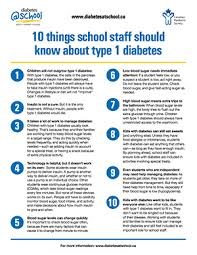 10 things school staff should about type 1 diabetes