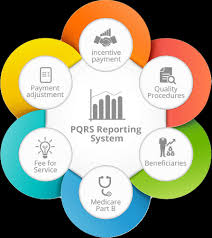 pqrs registries physician quality reporting system pqrs measures reporting