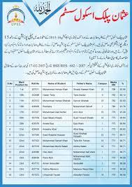 pakistan u0027s top islamic usman public system