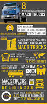 41 best a truckers wife images on pinterest truck drivers truck
