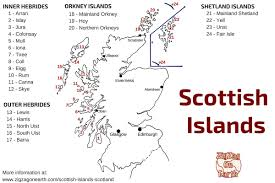 scottish islands list choose the best ones and plan your trip