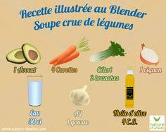 cuisiner avec un blender recette de smoothie au blender ingrédients 1 2 avocat 1
