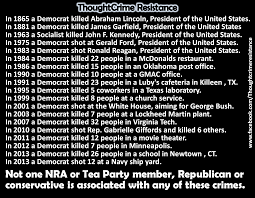 Meme List - fact check is this list of democrat shooters accurate