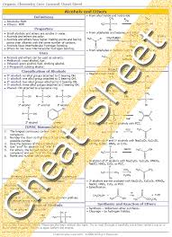 Chemistry In Anatomy And Physiology Organic Chemistry Alcohols And Ethers