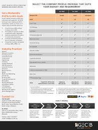 company profile writing company profile design services in malaysia gecb