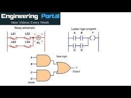 digital logic functions ladder logic electronics textbook