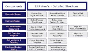 e learning strategy template enterprise risk management erm definition framework template