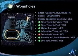 is it possible to time travel images Everything you need to know about wormhole stars of milkyway jpg