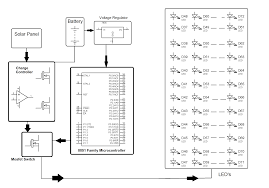 Solar Street Light Circuit Diagram by Solar Street Lights With Auto Intensity Controller Nevonprojects