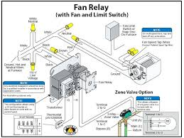 furnace blower motor wiring diagram plus furnace fan motor wiring