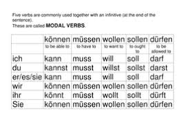 modal verbs by combertonvillagecollege teaching resources tes