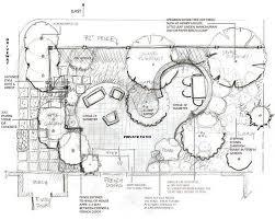 garden design garden design with planning a garden layout garden