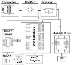 wifi chip block diagram u2013 the wiring diagram u2013 readingrat net