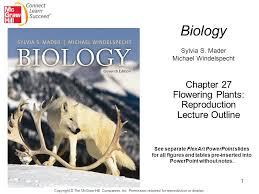 biology sylvia s mader michael windelspecht ppt video online
