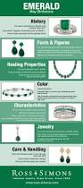 turquoise birthstone meaning the 25 best birthstones ideas on pinterest stones and crystals