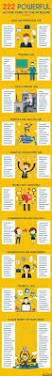 best 20 cv in english ideas on pinterest answers for interview