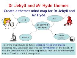 main themes dr jekyll and mr hyde dr jekyll and mr hyde lesson 10 henry jekyll s full statement of