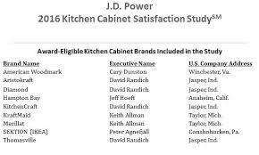 ikea kitchen cabinet names thomasville cabinetry beats ikea in jd power 2016 kitchen