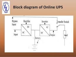 block diagram online u2013 readingrat net