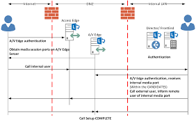 ms lync 2013 server security guide