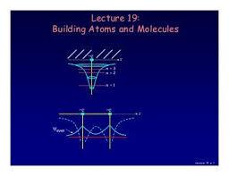 build an atom u201d simulation u2013 build an ion phet
